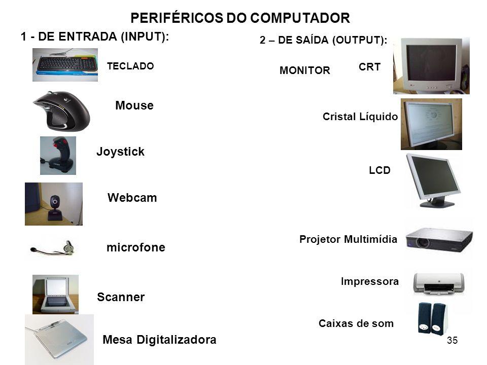 35 PERIFÉRICOS DO COMPUTADOR 1 - DE ENTRADA (INPUT): TECLADO Mouse Scanner Webcam Joystick 2 – DE SAÍDA (OUTPUT): MONITOR Impressora LCD CRT Cristal L