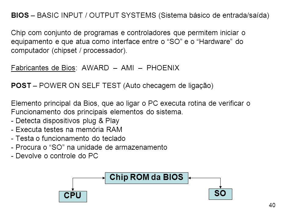 40 BIOS – BASIC INPUT / OUTPUT SYSTEMS (Sistema básico de entrada/saída) Chip com conjunto de programas e controladores que permitem iniciar o equipam