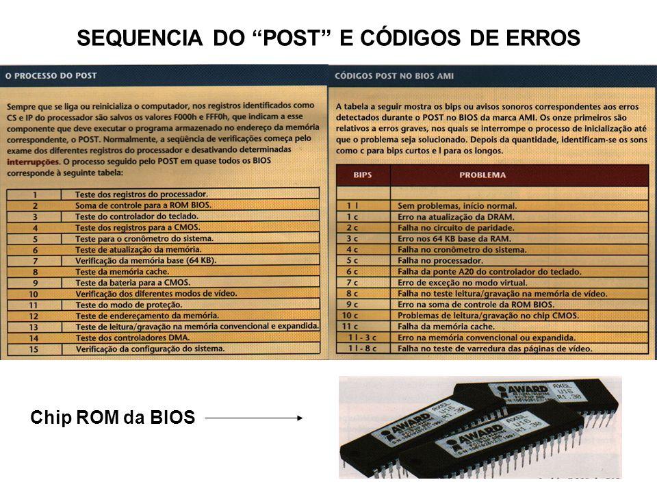 41 SEQUENCIA DO POST E CÓDIGOS DE ERROS Chip ROM da BIOS