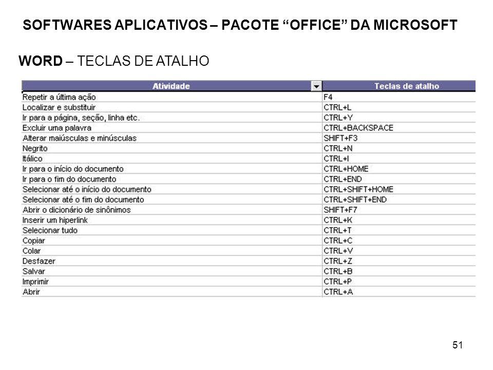 51 SOFTWARES APLICATIVOS – PACOTE OFFICE DA MICROSOFT WORD – TECLAS DE ATALHO