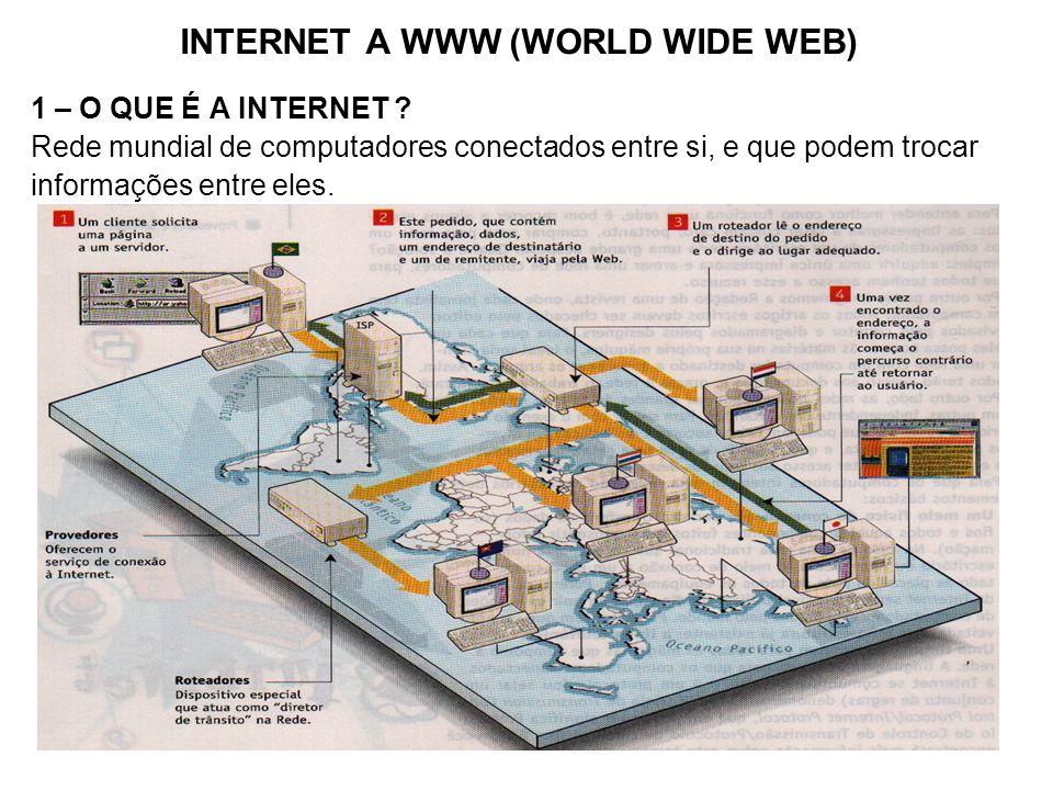 64 INTERNET A WWW (WORLD WIDE WEB) 1 – O QUE É A INTERNET ? Rede mundial de computadores conectados entre si, e que podem trocar informações entre ele