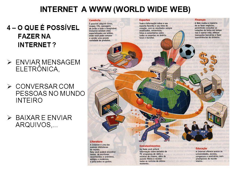 67 INTERNET A WWW (WORLD WIDE WEB) 4 – O QUE É POSSÍVEL FAZER NA INTERNET ? ENVIAR MENSAGEM ELETRÔNICA, CONVERSAR COM PESSOAS NO MUNDO INTEIRO BAIXAR