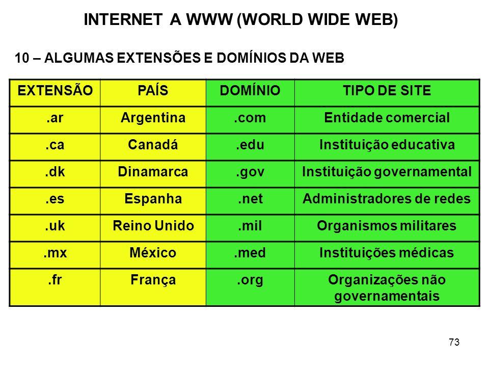 73 INTERNET A WWW (WORLD WIDE WEB) 10 – ALGUMAS EXTENSÕES E DOMÍNIOS DA WEB EXTENSÃOPAÍSDOMÍNIOTIPO DE SITE.arArgentina.comEntidade comercial.caCanadá
