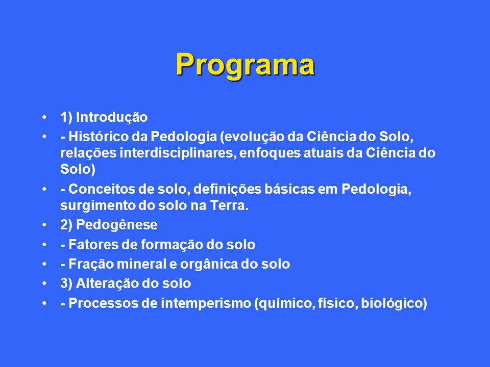 Programa 1) Introdução - Histórico da Pedologia (evolução da Ciência do Solo, relações interdisciplinares, enfoques atuais da Ciência do Solo) - Conce