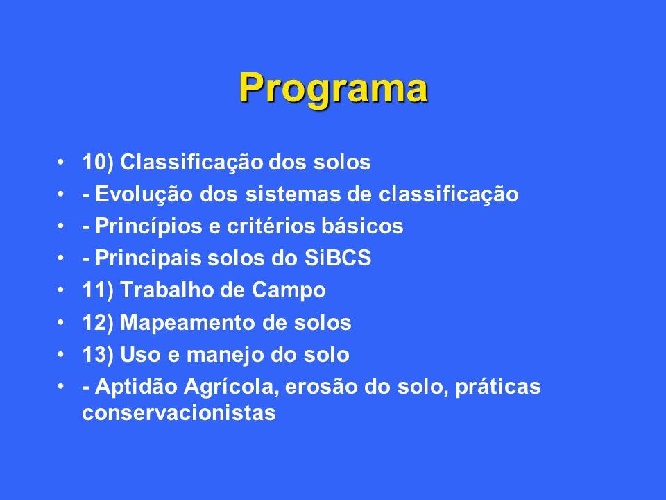 Programa 10) Classificação dos solos - Evolução dos sistemas de classificação - Princípios e critérios básicos - Principais solos do SiBCS 11) Trabalh