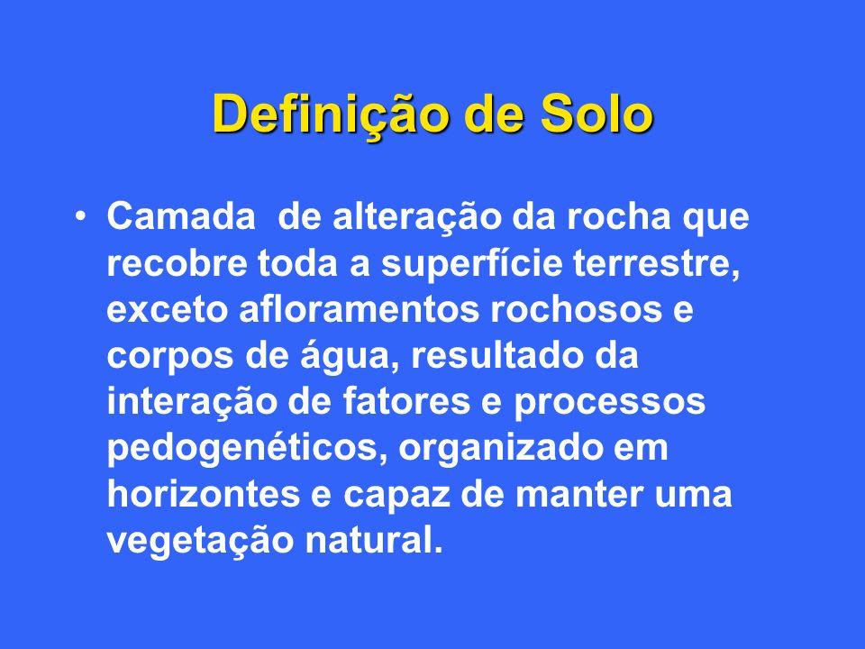 Definição de Solo Camada de alteração da rocha que recobre toda a superfície terrestre, exceto afloramentos rochosos e corpos de água, resultado da in