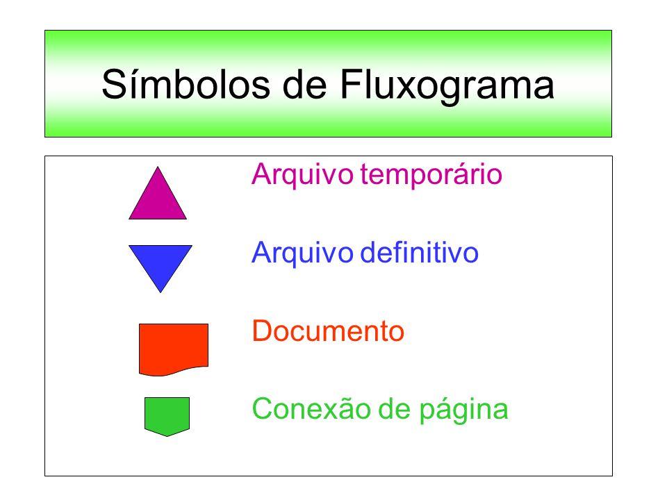 Símbolos de Fluxograma Arquivo temporário Arquivo definitivo Documento Conexão de página