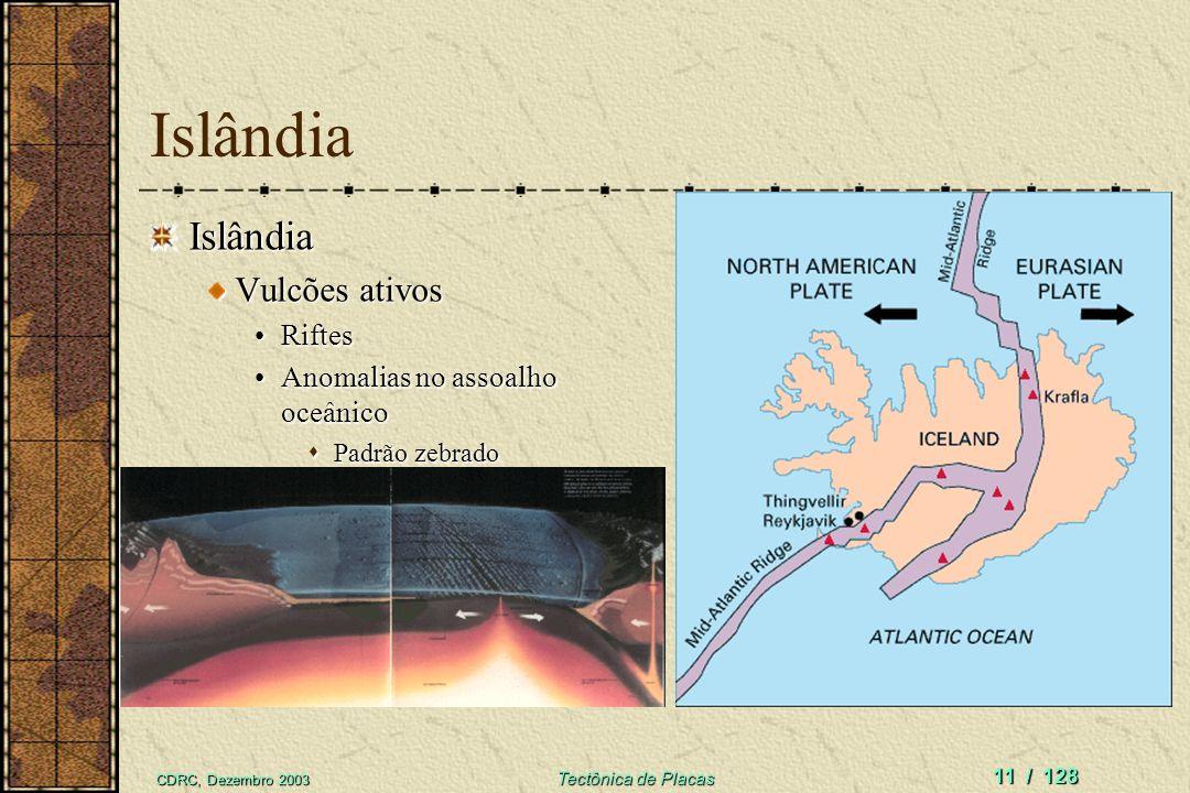 CDRC, Dezembro 2003 Tectônica de Placas 10 / 128 Dorsal Meso-Oceânica Atlântico Norte: Islândia ao centro