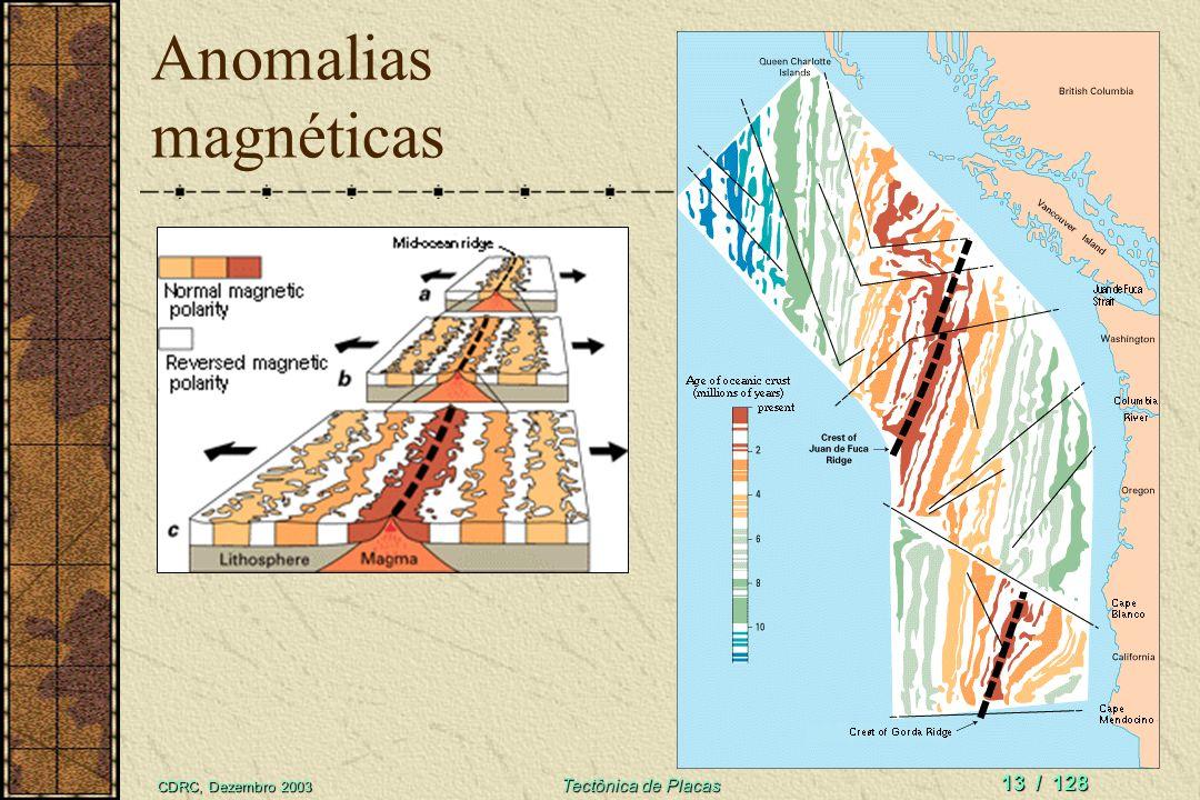 CDRC, Dezembro 2003 Tectônica de Placas 12 / 128 Cadeias médio-oceânicas
