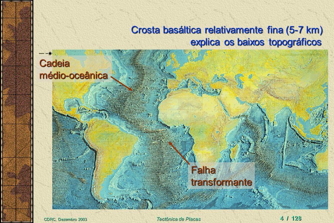 CDRC, Dezembro 2003 Tectônica de Placas 4 / 128 Crosta basáltica relativamente fina (5-7 km) explica os baixos topográficos Falha transformante Cadeia médio-oceânica