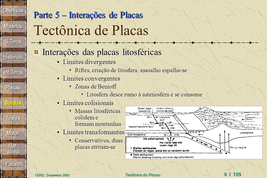 CDRC, Dezembro 2003 Tectônica de Placas 7 / 128 Chaminé hidrotermal