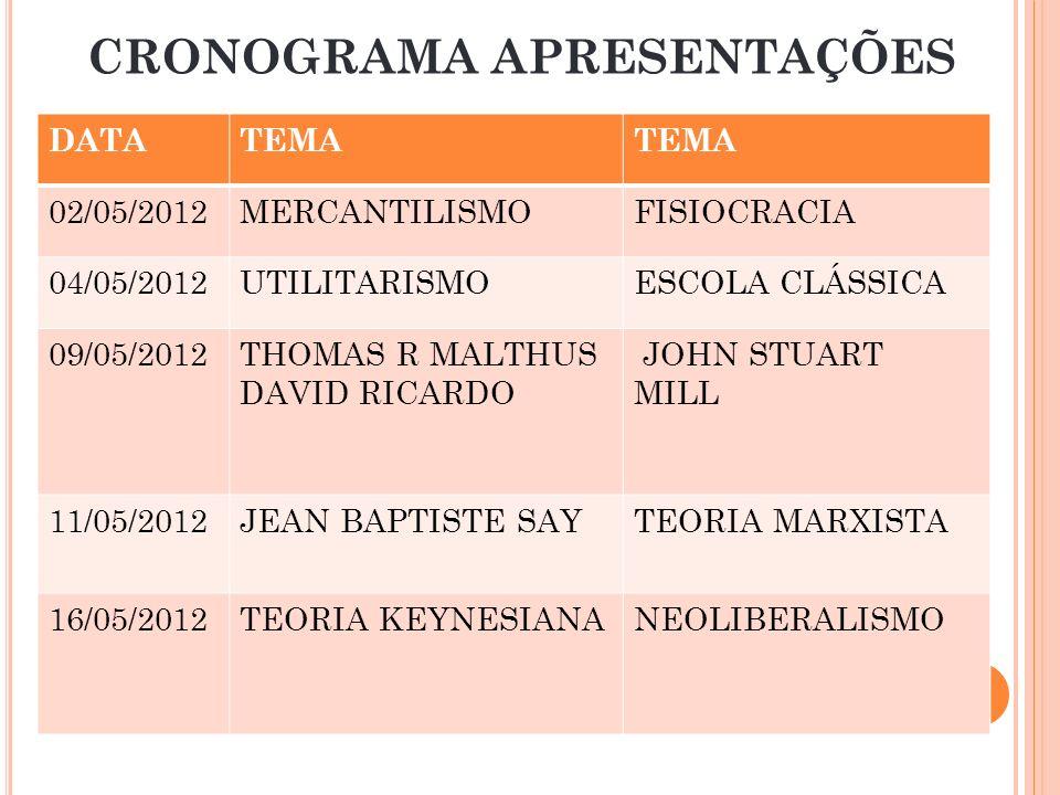 CRONOGRAMA APRESENTAÇÕES DATATEMA 02/05/2012MERCANTILISMOFISIOCRACIA 04/05/2012UTILITARISMOESCOLA CLÁSSICA 09/05/2012THOMAS R MALTHUS DAVID RICARDO JO