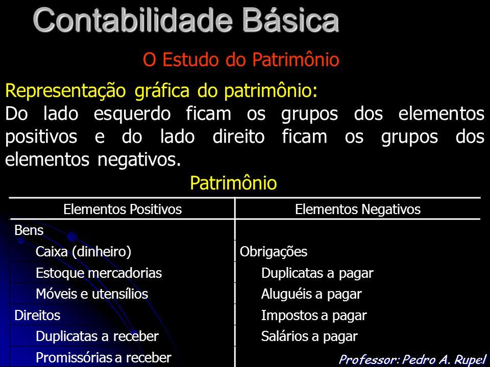 Contabilidade Básica Professor: Pedro A. Rupel O Estudo do Patrimônio Representação gráfica do patrimônio: Do lado esquerdo ficam os grupos dos elemen
