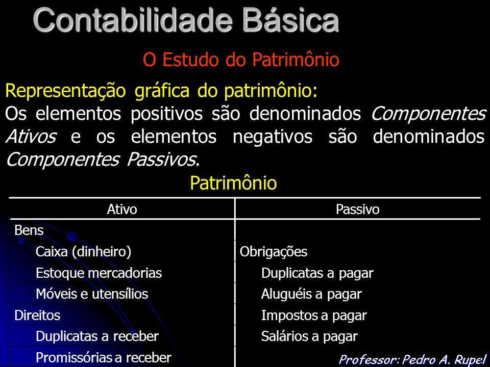 Contabilidade Básica Professor: Pedro A. Rupel O Estudo do Patrimônio Representação gráfica do patrimônio: Os elementos positivos são denominados Comp