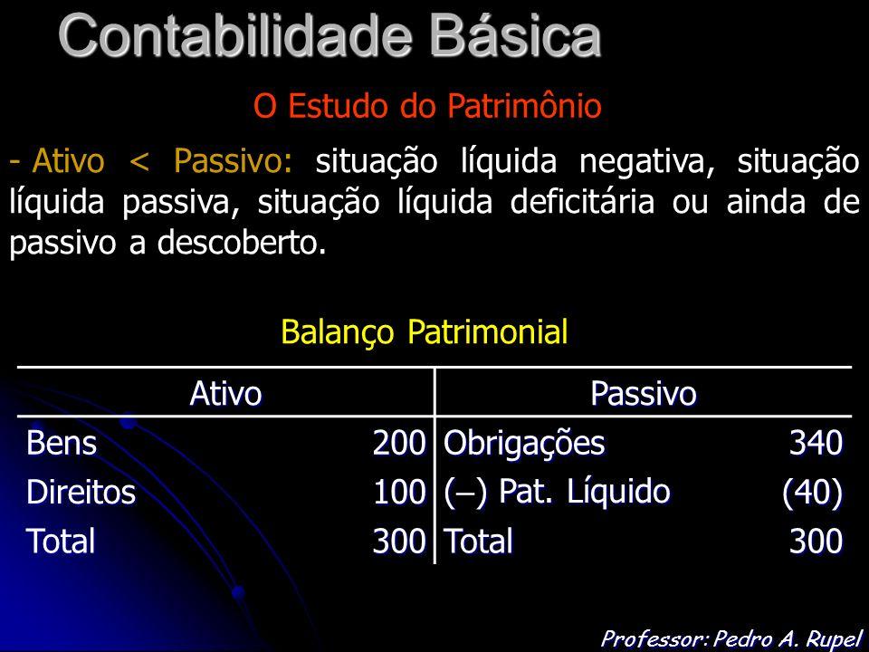Contabilidade Básica Professor: Pedro A. Rupel O Estudo do Patrimônio - Ativo < Passivo: situação líquida negativa, situação líquida passiva, situação