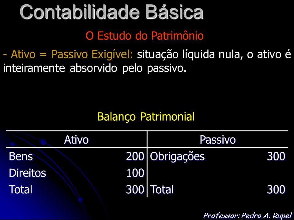Contabilidade Básica Professor: Pedro A. Rupel O Estudo do Patrimônio - Ativo = Passivo Exigível: situação líquida nula, o ativo é inteiramente absorv