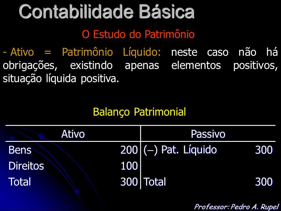 Contabilidade Básica Professor: Pedro A. Rupel O Estudo do Patrimônio - Ativo = Patrimônio Líquido: neste caso não há obrigações, existindo apenas ele