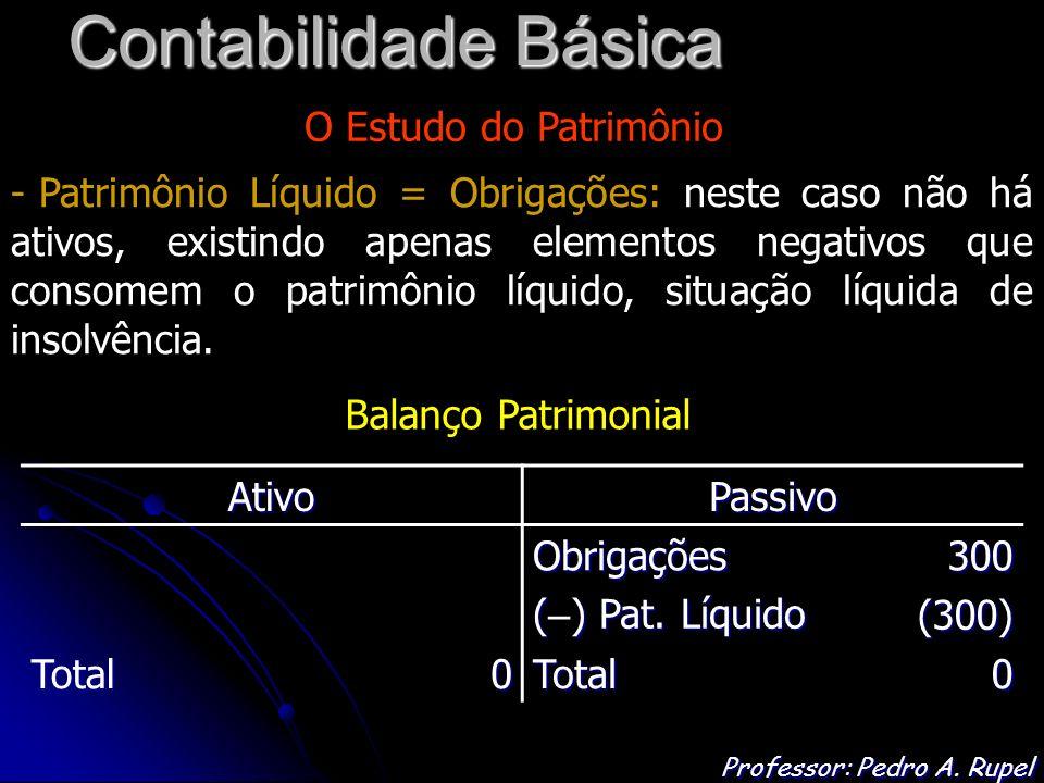Contabilidade Básica Professor: Pedro A. Rupel O Estudo do Patrimônio - Patrimônio Líquido = Obrigações: neste caso não há ativos, existindo apenas el