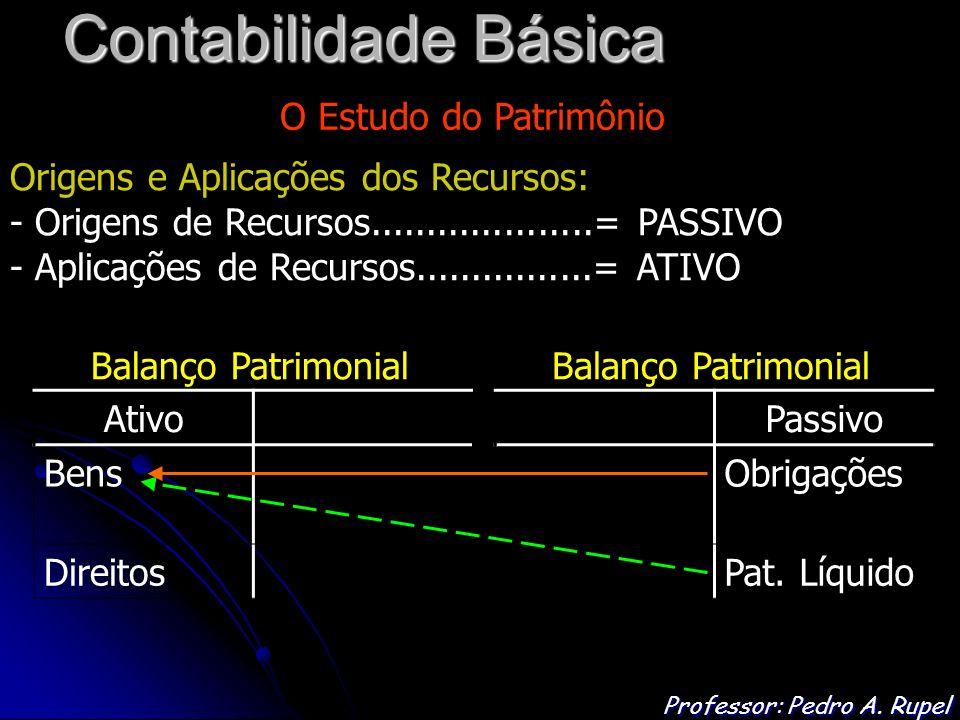 Contabilidade Básica Professor: Pedro A. Rupel O Estudo do Patrimônio Origens e Aplicações dos Recursos: - Origens de Recursos....................= PA