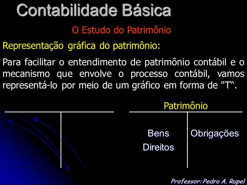 Contabilidade Básica Professor: Pedro A. Rupel O Estudo do Patrimônio Representação gráfica do patrimônio: Para facilitar o entendimento de patrimônio