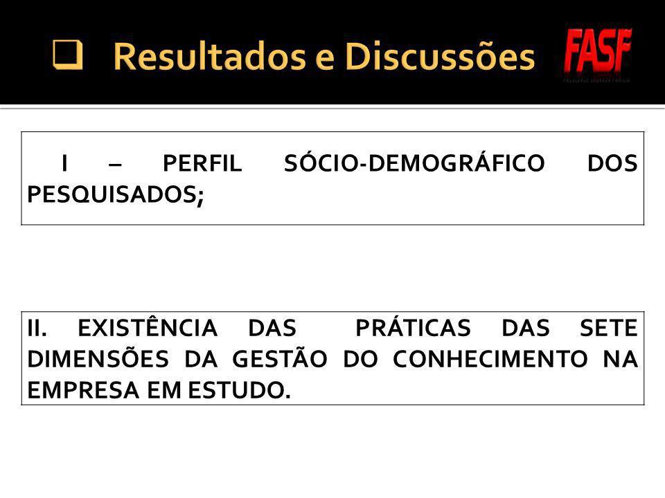 I – PERFIL SÓCIO-DEMOGRÁFICO DOS PESQUISADOS; II.