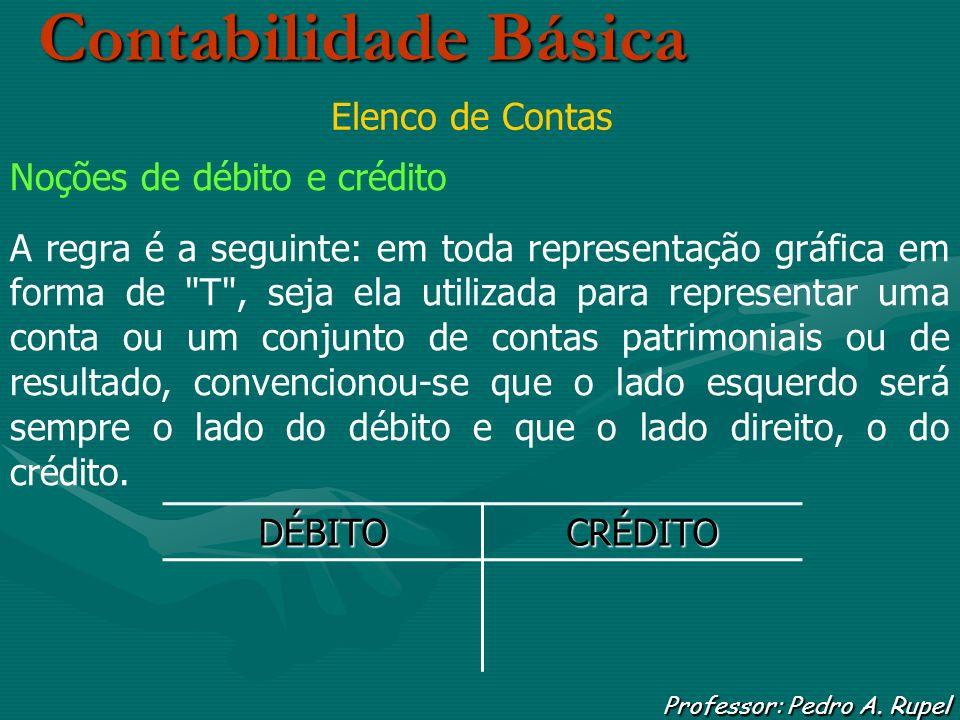 Contabilidade Básica Professor: Pedro A. Rupel Elenco de Contas Noções de débito e crédito A regra é a seguinte: em toda representação gráfica em form