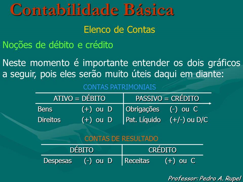 Contabilidade Básica Professor: Pedro A. Rupel Elenco de Contas Noções de débito e crédito Neste momento é importante entender os dois gráficos a segu