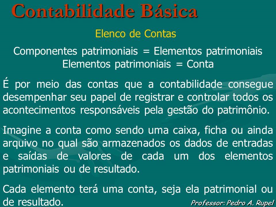 Contabilidade Básica Professor: Pedro A. Rupel Elenco de Contas Componentes patrimoniais = Elementos patrimoniais Elementos patrimoniais = Conta É por