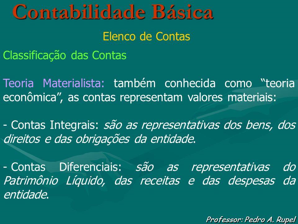 Contabilidade Básica Professor: Pedro A. Rupel Elenco de Contas Classificação das Contas Teoria Materialista: também conhecida como teoria econômica,