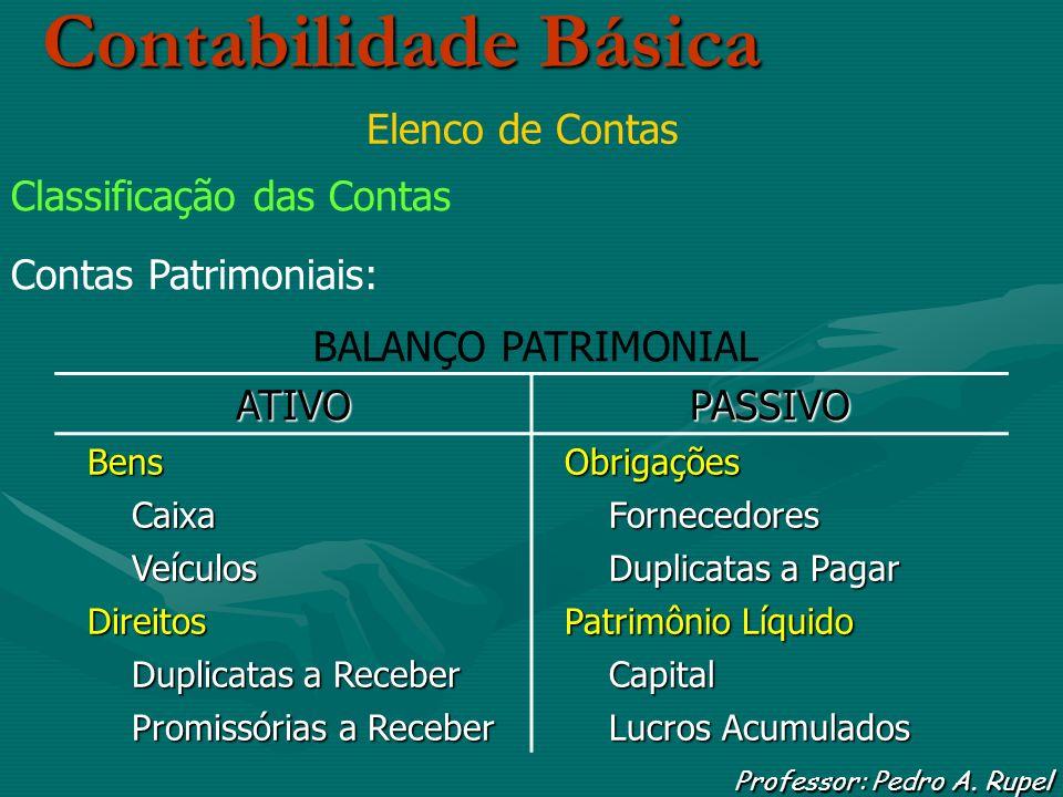 Contabilidade Básica Professor: Pedro A. Rupel Elenco de Contas Classificação das Contas Contas Patrimoniais: ATIVOPASSIVO Bens Bens Obrigações Obriga
