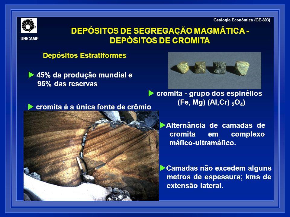DEPÓSITOS DE SEGREGAÇÃO MAGMÁTICA - DEPÓSITOS DE CROMITA 45% da produção mundial e 95% das reservas cromita - grupo dos espinélios (Fe, Mg) (Al,Cr) 2