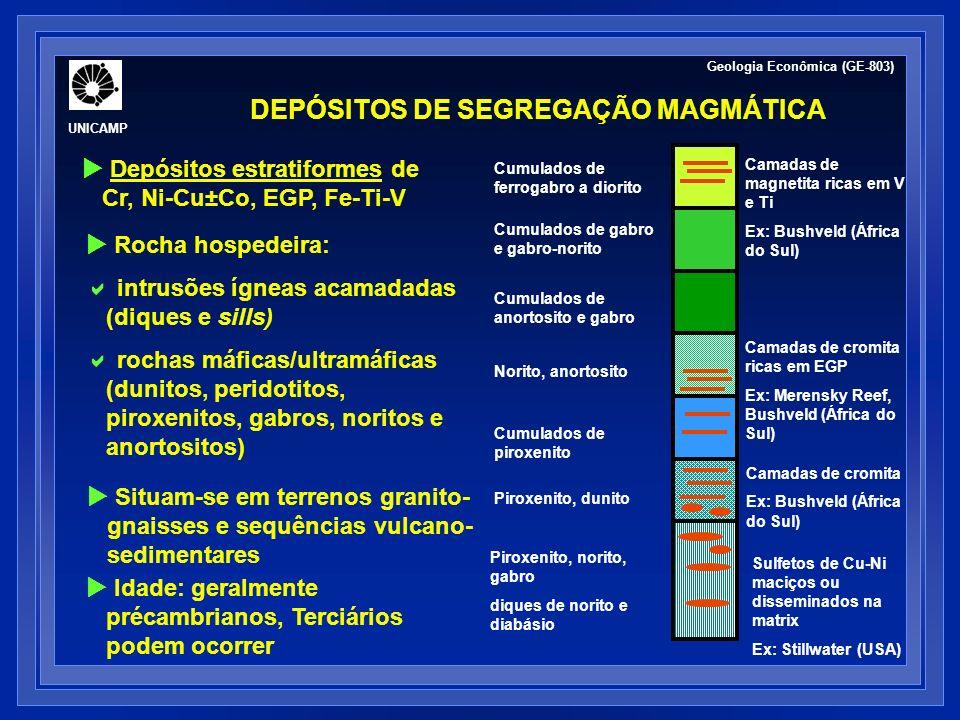 DEPÓSITOS DE SEGREGAÇÃO MAGMÁTICA Rocha hospedeira: intrusões ígneas acamadadas (diques e sills) rochas máficas/ultramáficas (dunitos, peridotitos, pi