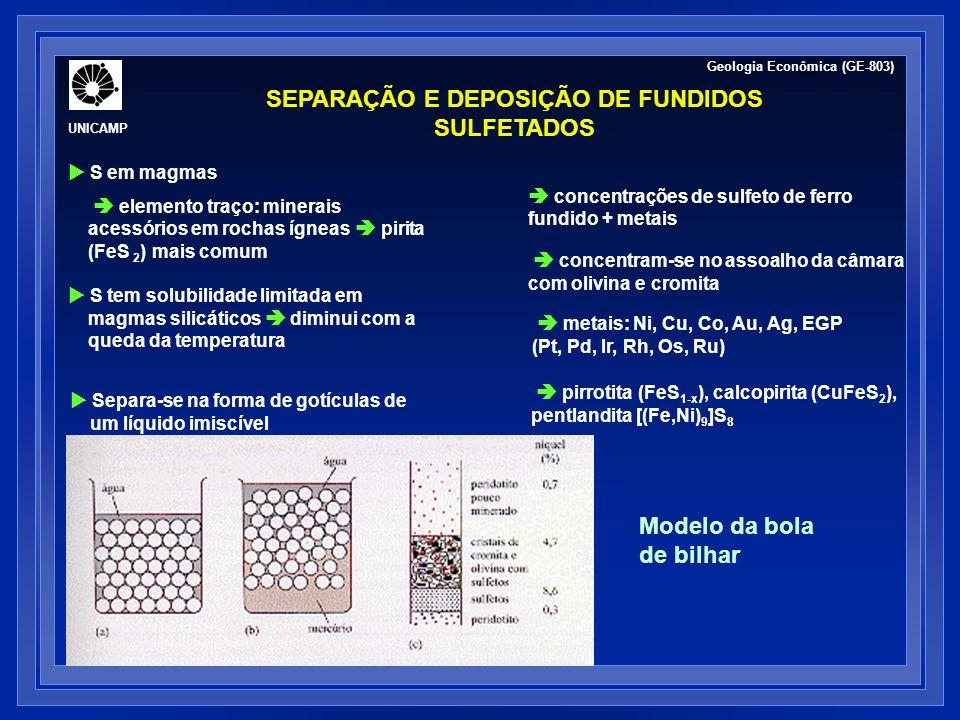 SEPARAÇÃO E DEPOSIÇÃO DE FUNDIDOS SULFETADOS S em magmas elemento traço: minerais acessórios em rochas ígneas pirita (FeS 2 ) mais comum S tem solubil
