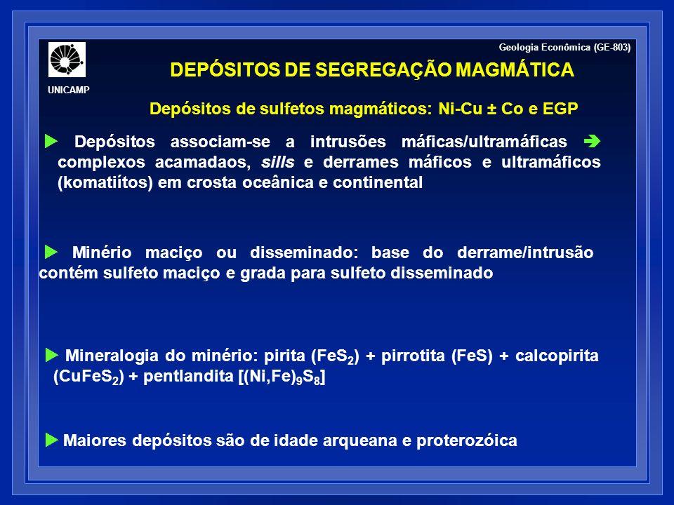 DEPÓSITOS DE SEGREGAÇÃO MAGMÁTICA Depósitos de sulfetos magmáticos: Ni-Cu ± Co e EGP Depósitos associam-se a intrusões máficas/ultramáficas complexos