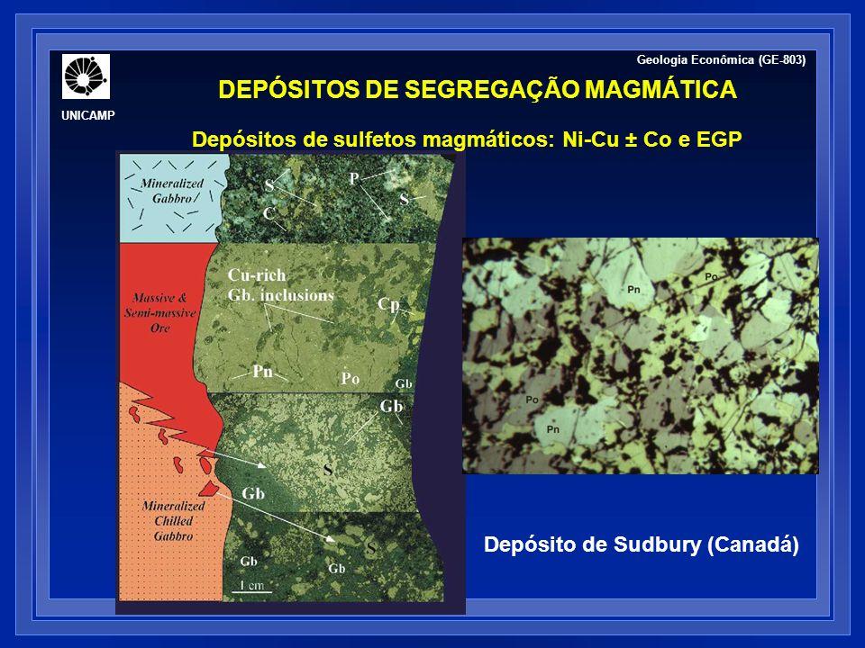 Depósito de Sudbury (Canadá) Geologia Econômica (GE-803) DEPÓSITOS DE SEGREGAÇÃO MAGMÁTICA Depósitos de sulfetos magmáticos: Ni-Cu ± Co e EGP UNICAMP