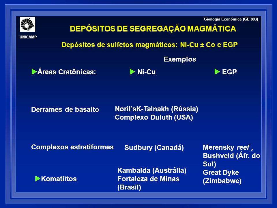 Exemplos Áreas Cratônicas: Derrames de basalto Complexos estratiformes Ni-Cu EGP NorilsK-Talnakh (Rússia) Complexo Duluth (USA) Sudbury (Canadá) Meren