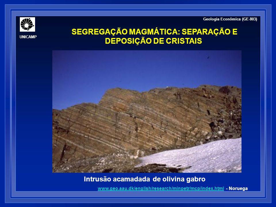 SEGREGAÇÃO MAGMÁTICA: SEPARAÇÃO E DEPOSIÇÃO DE CRISTAIS Cristalização fracionada e deposição por gravidade alta densidade em relação aos minerais formadores de rocha olivina= 3,6 g/cm 3 cromita= 4,6 g/cm 3 ) baixa viscosidade do magma movimento convectivo na câmara mantém os silicatos em suspensão cristais mais densos concentram-se no assoalho da câmara Sem convecção camada de silicatos + minerais densos Fusão no manto/crosta magma máfico Colocação em níveis crustais rasos Cristalização e diferenciação de fundido silicático Intrusão Injeção de magmas e mineralização Diques e sills Extrusão: derrames superfície Geologia Econômica (GE-803) UNICAMP