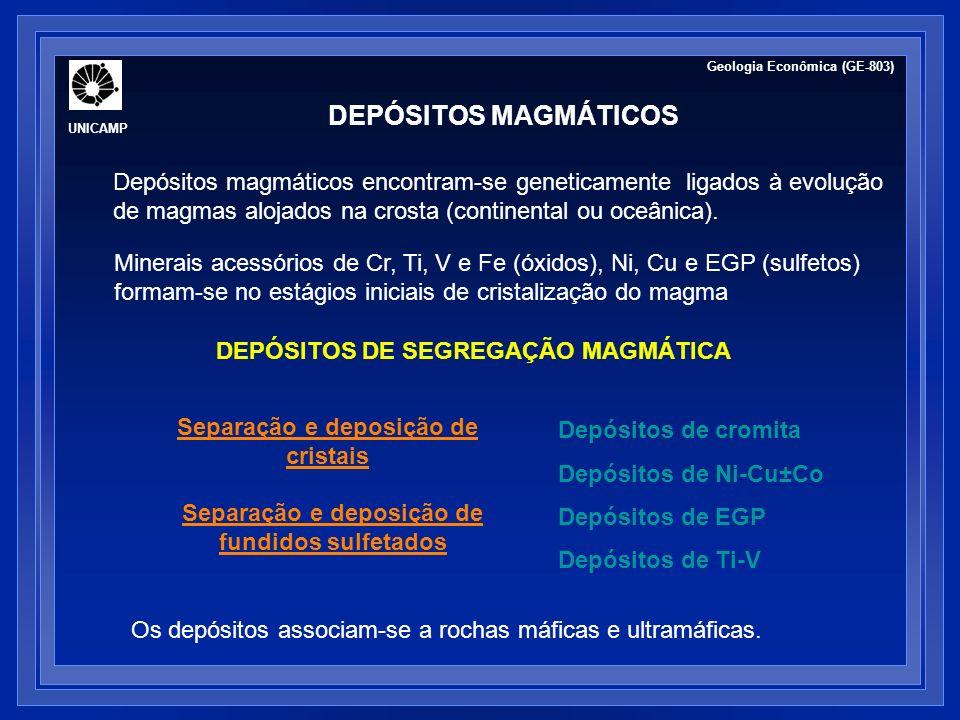 DEPÓSITOS DE SEGREGAÇÃO MAGMÁTICA Depósitos de sulfetos magmáticos: Ni-Cu ± Co e EGP Depósitos associam-se a intrusões máficas/ultramáficas complexos acamadaos, sills e derrames máficos e ultramáficos (komatiítos) em crosta oceânica e continental Minério maciço ou disseminado: base do derrame/intrusão contém sulfeto maciço e grada para sulfeto disseminado Mineralogia do minério: pirita (FeS 2 ) + pirrotita (FeS) + calcopirita (CuFeS 2 ) + pentlandita [(Ni,Fe) 9 S 8 ] Maiores depósitos são de idade arqueana e proterozóica Geologia Econômica (GE-803) UNICAMP