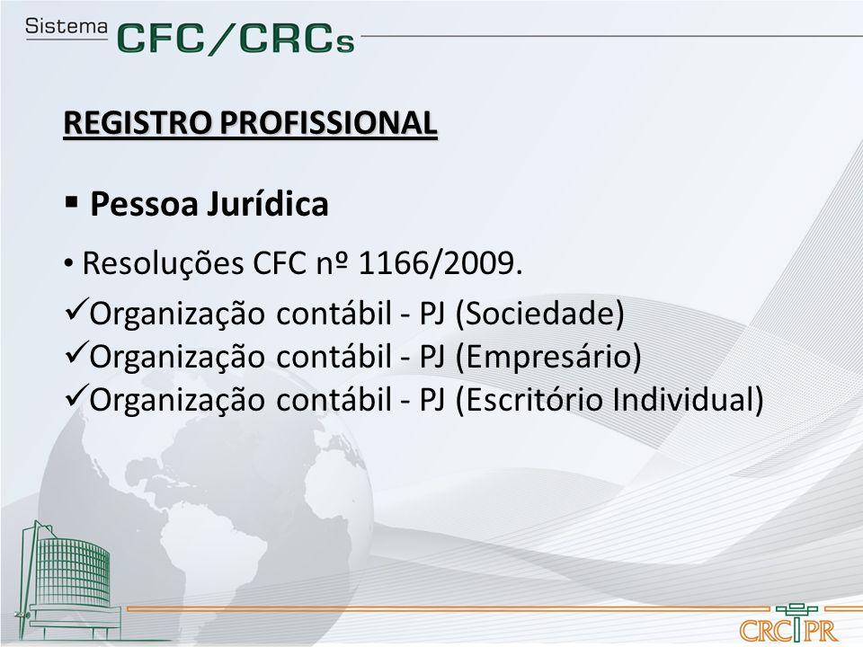 Pessoa Jurídica Resoluções CFC nº 1166/2009. Organização contábil - PJ (Sociedade) Organização contábil - PJ (Empresário) Organização contábil - PJ (E