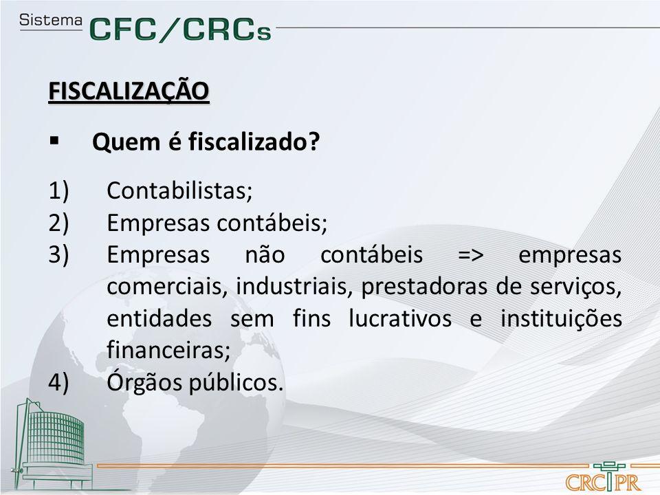FISCALIZAÇÃO Quem é fiscalizado? 1)Contabilistas; 2)Empresas contábeis; 3)Empresas não contábeis => empresas comerciais, industriais, prestadoras de s
