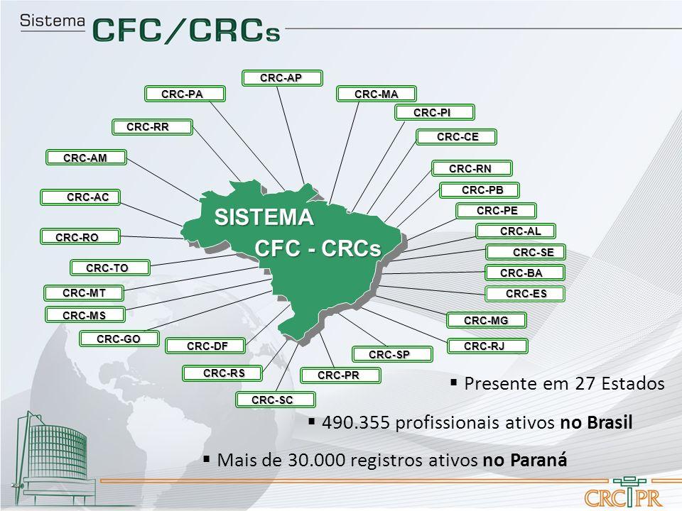 Presente em 27 Estados 490.355 profissionais ativos no Brasil CRC-MS CRC-PA CRC-RR CRC-AM CRC-AC CRC-RO CRC-TO CRC-MT CRC-GO CRC-DF CRC-RS CRC-SC CRC-