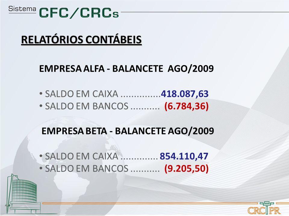 EMPRESA ALFA - BALANCETE AGO/2009 SALDO EM CAIXA...............418.087,63 SALDO EM BANCOS........... (6.784,36) EMPRESA BETA - BALANCETE AGO/2009 SALD