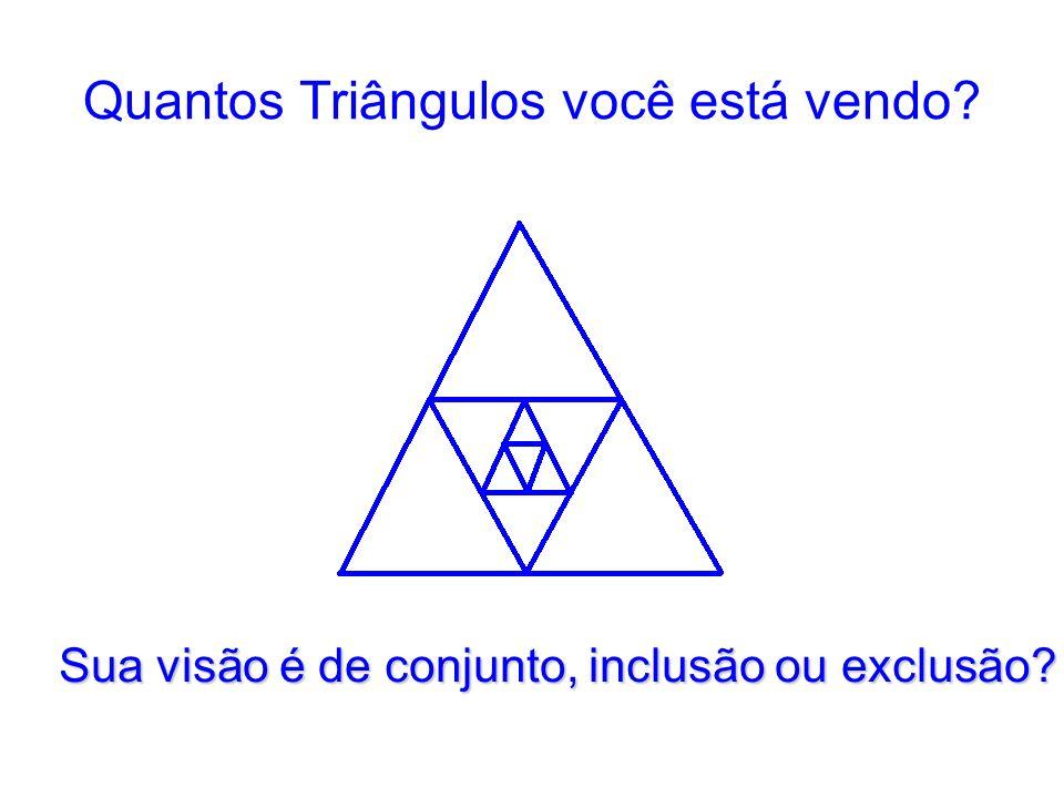 Quantos Triângulos você está vendo? Sua visão é de conjunto, inclusão ou exclusão?