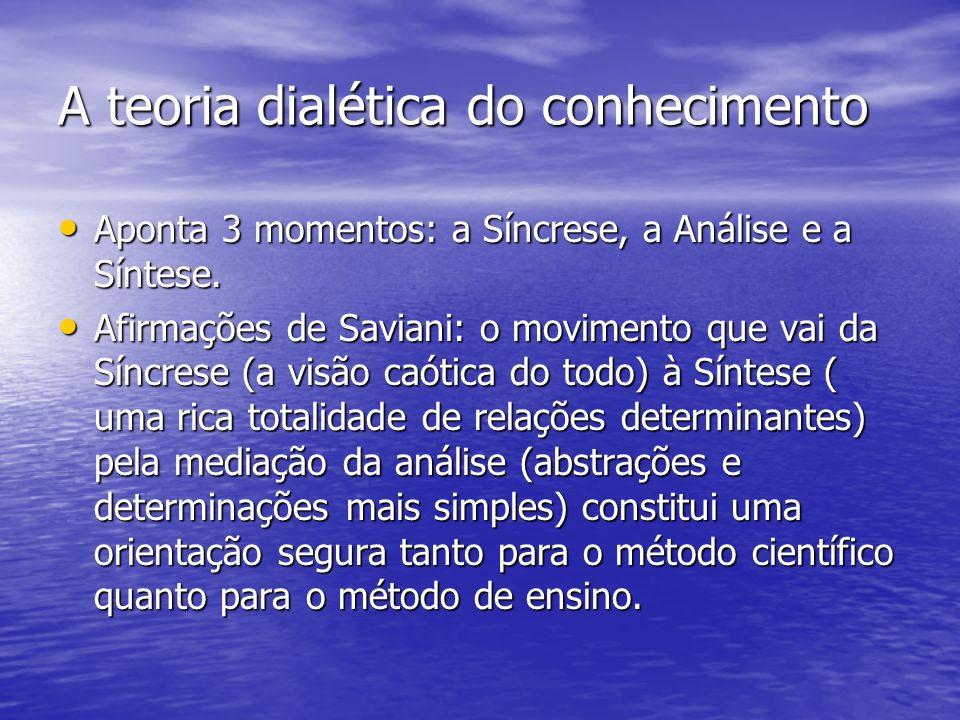 A teoria dialética do conhecimento Aponta 3 momentos: a Síncrese, a Análise e a Síntese.
