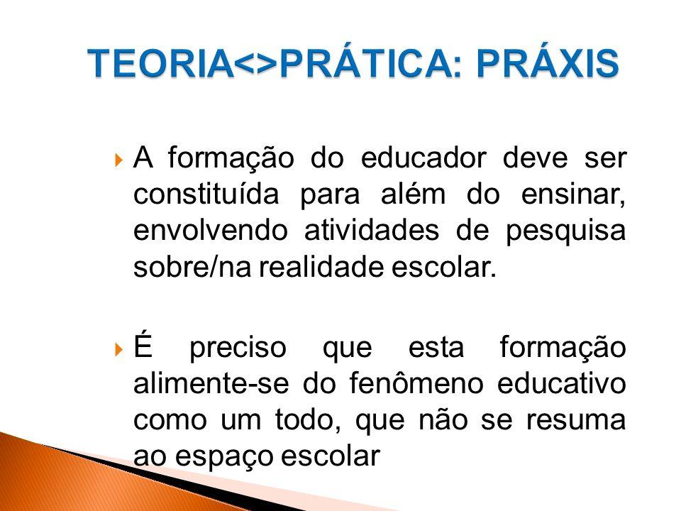 A formação do educador deve ser constituída para além do ensinar, envolvendo atividades de pesquisa sobre/na realidade escolar.