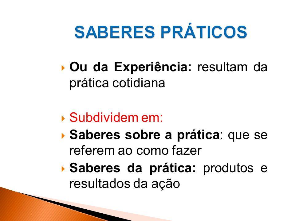 Ou da Experiência: resultam da prática cotidiana Subdividem em: Saberes sobre a prática: que se referem ao como fazer Saberes da prática: produtos e resultados da ação