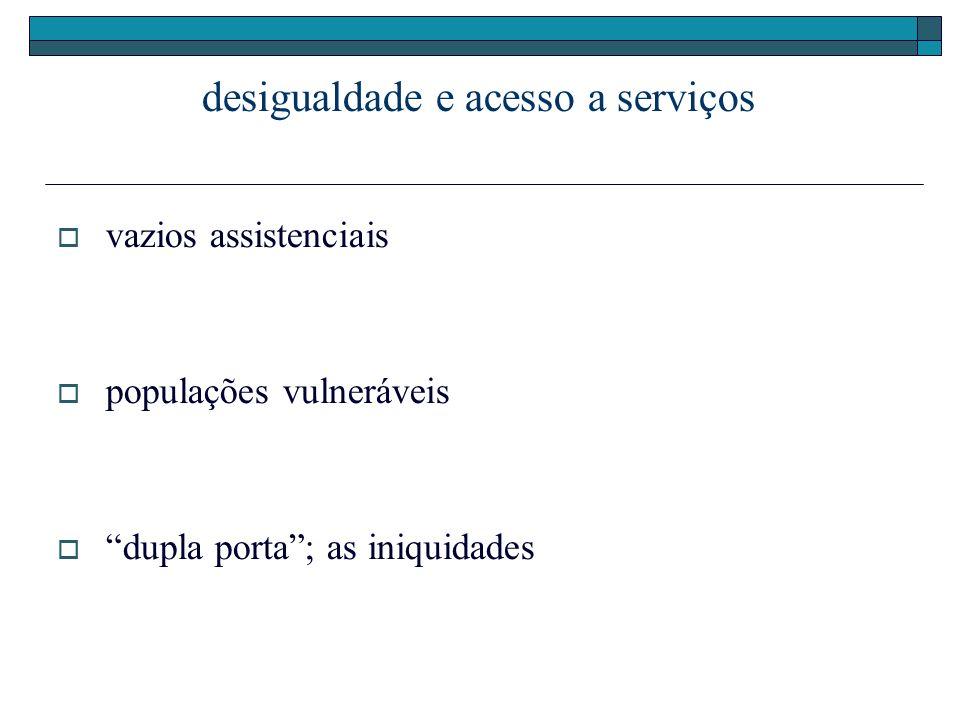 desigualdade e acesso a serviços vazios assistenciais populações vulneráveis dupla porta; as iniquidades