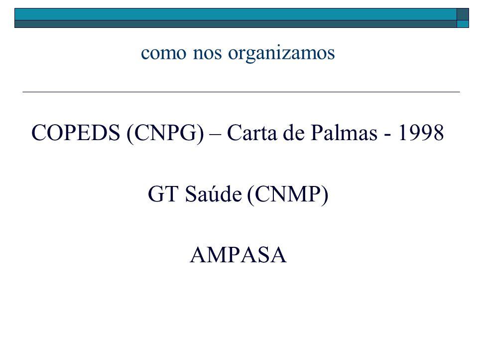 como nos organizamos COPEDS (CNPG) – Carta de Palmas - 1998 GT Saúde (CNMP) AMPASA