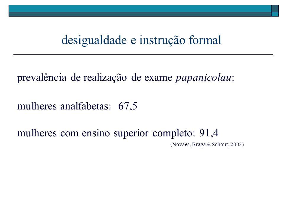 desigualdade e instrução formal prevalência de realização de exame papanicolau: mulheres analfabetas: 67,5 mulheres com ensino superior completo: 91,4