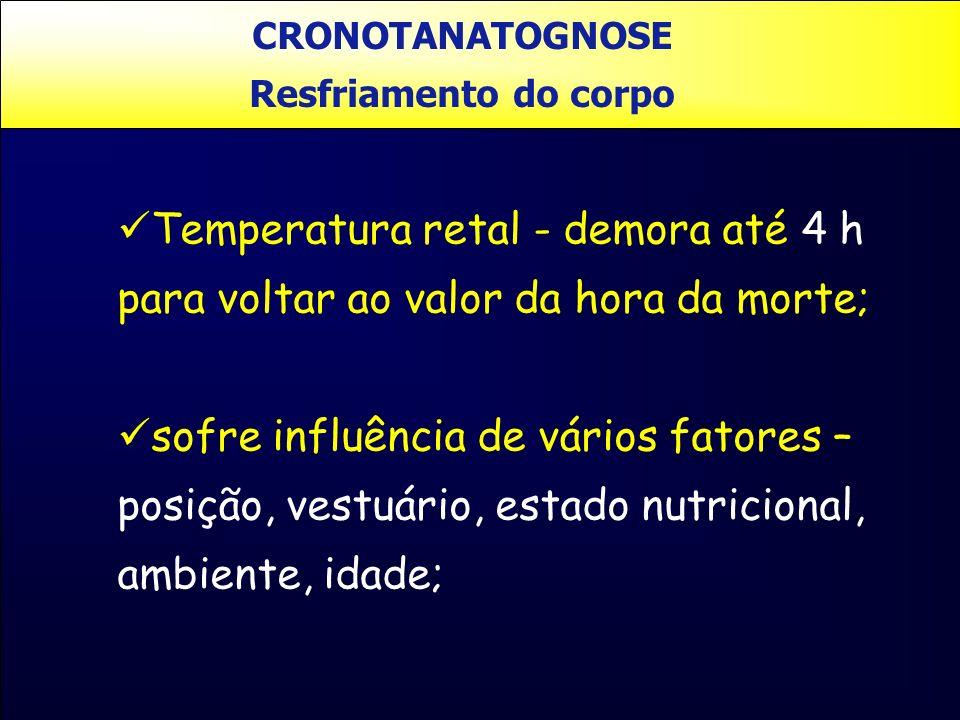 CRONOTANATOGNOSE Resfriamento do corpo Temperatura retal - demora até 4 h para voltar ao valor da hora da morte; sofre influência de vários fatores –